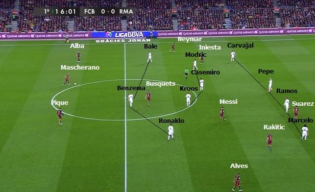 Ustawienie obu drużyn. Barcelona w ataku pozycyjnym- częsty obrazek tego meczu