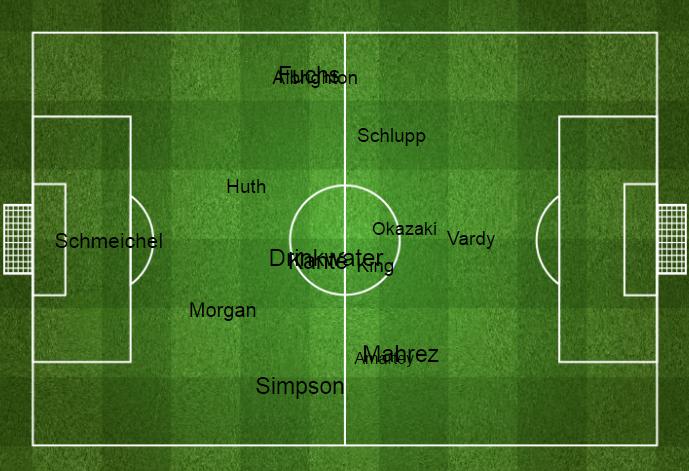 Watford vs Leicester (0:1). Po heatmapie widać, że Okazaki operuje na boisku nieco niżej niż Jamie Vardy.