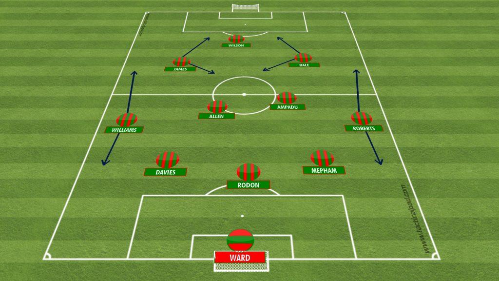 Walia - taktyka na EURO 2020 - 2021